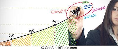 Company statistics