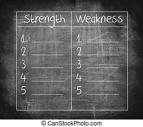 comparación, pizarra, fuerza, lista, debilidad