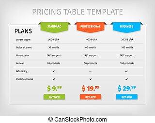 comparaison, coloré, établissement des prix, gabarit, table