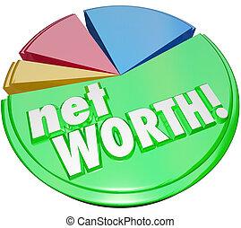 comparar, riqueza, gráfico, deudas, gráfico, valor, pastel, red, valor, bienes