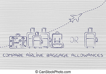 compare airline baggage allowances: generous or strict -...
