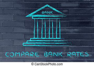 comparer, banque, taux