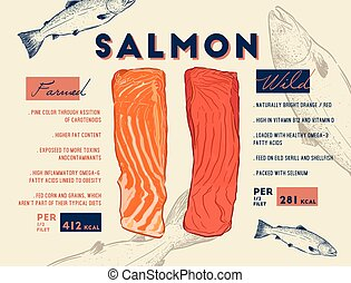 Comparison between wild and farmed salmon filet, where wild ...