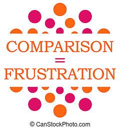 Comparison Equals Frustration Pink Orange Dots Circle Square...