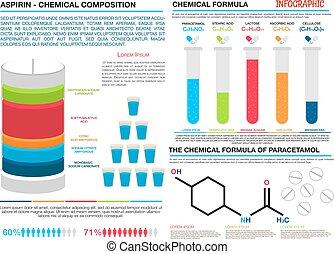 Comparison infographics of aspirin and paracetamol