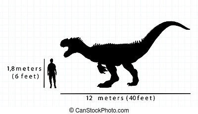 Comparison of allosaurus' size with human's size
