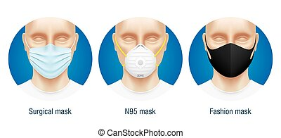 Comparison of different type face masks. Vector set of N95, ...