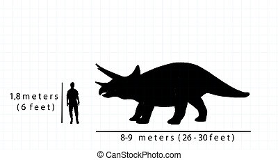 Comparison of triceratops' size with human's size