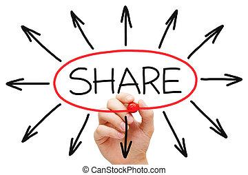 compartilhar, conceito, vermelho, marcador