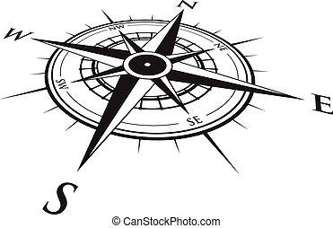 compas, fond