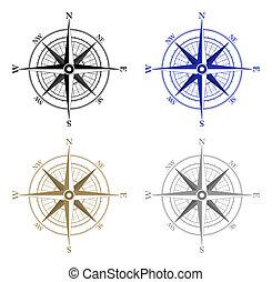 compas, icônes