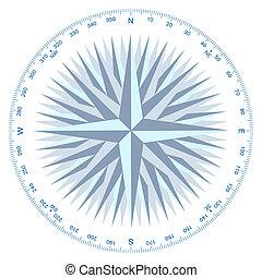 compas, wind-rose