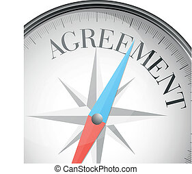compass agreement