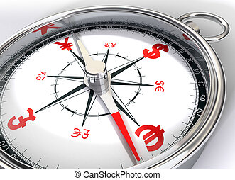 compass and dollar, yen, euro, poun