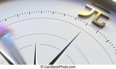 Compass arrow turns towards RMB Renminbi or Yuan symbol....