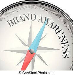 compass brand awareness