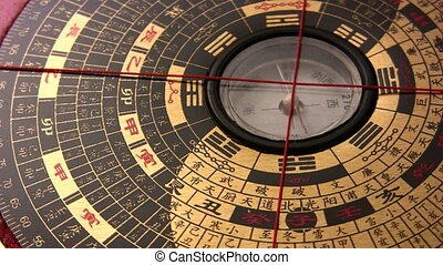 compass china rotating
