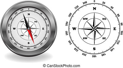 compass - Illustration set of compass in vector.