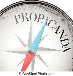 compass concept propaganda
