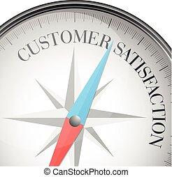 compass Customer Satisfaction