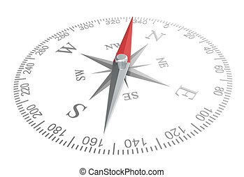 Compass dial of steel. White background.