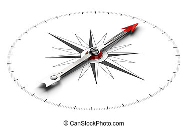 Compass Direction Background