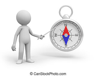 compass - A 3d person pointing at the compass with a stick