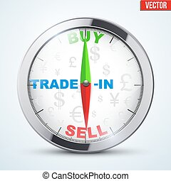 Compass for forex trader