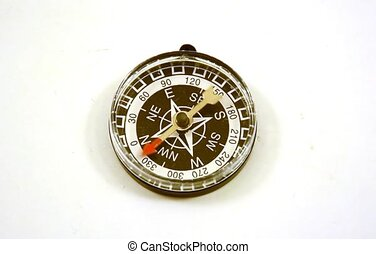 compass headings