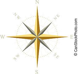 compass., illustration.
