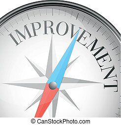 compass improvement - detailed illustration of a compass ...