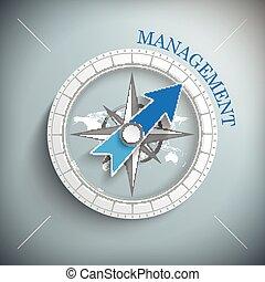 Compass Management