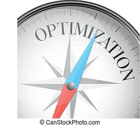 compass optimization