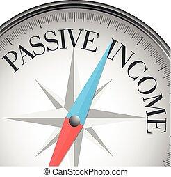 compass passive income