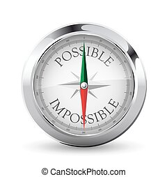 Compass - Possible