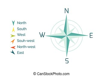 Compass Rose Vector Illustration in Flat Design
