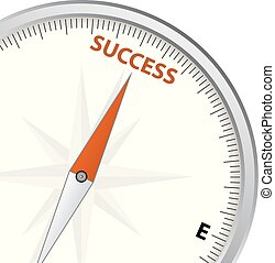 sucess - compass showing direction to sucess