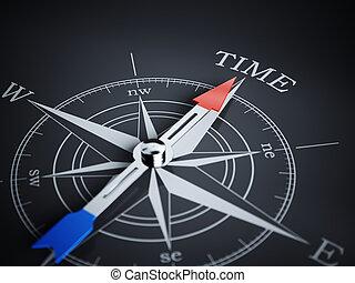 Compass Time concept