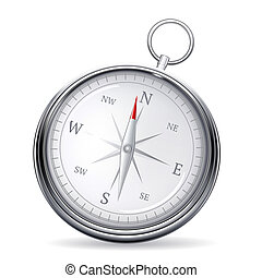 Compass, vector