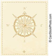 """Compass. Great for any """"direction"""" you want to go... illustration."""