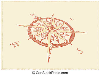"""Compass Windrose - Compass. Great for any \\\""""direction\\\""""..."""