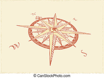 Compass Windrose - Compass Windrose Vector Compass. Great...
