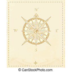 """Compass Windrose Vector Compass. Great for any \""""direction\""""..."""