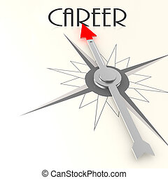 Compass with career word