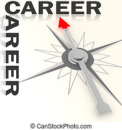 Compass with career word isolated