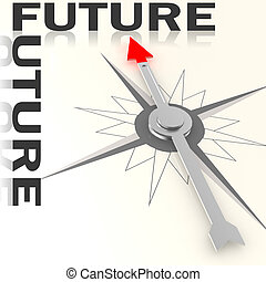 Compass with future word isolated
