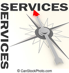 Compass with services word isolated