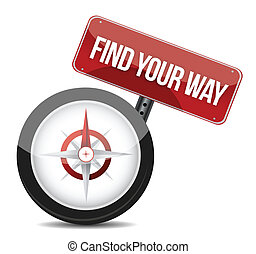 compass with the words Find Your Way illustration