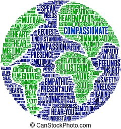 Compassionate Word Cloud - Compassionate word cloud on a...