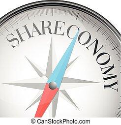 compasso, conceito, shareconomy